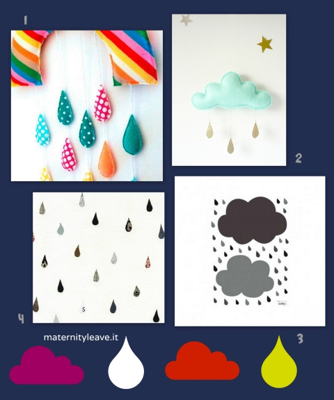 rain decor nursery